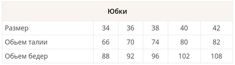 Как определить размер юбки - таблица